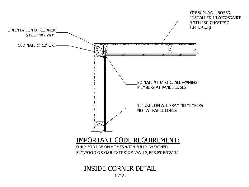 CAD Corner - Free AutoCAD Blocks, Hatch Patterns, LISP and Text Styles