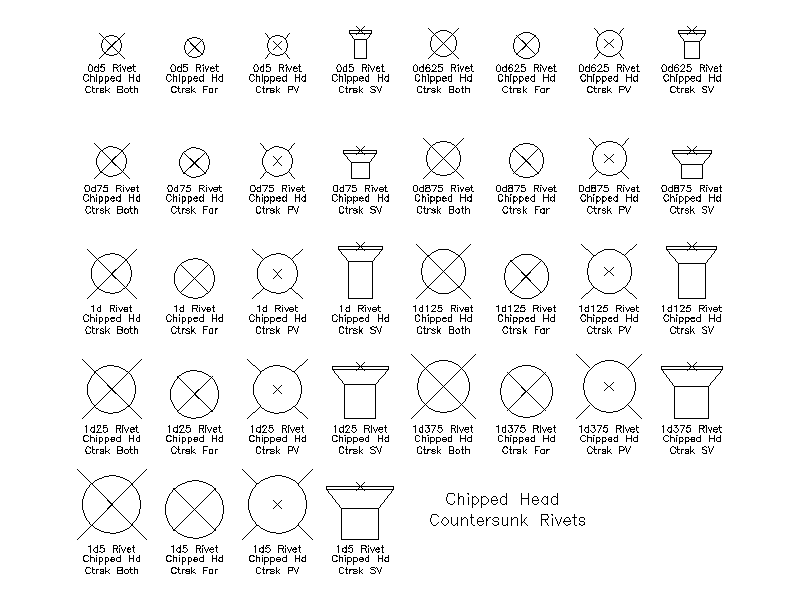CAD Corner - Free AutoCAD Blocks, Hatch Patterns, LISP and