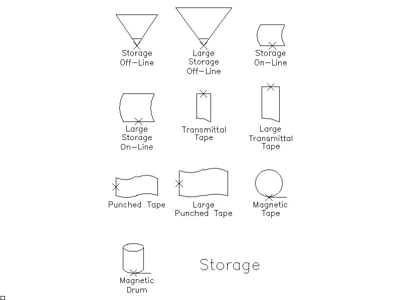 CAD Corner - Free AutoCAD Blocks, Hatch Patterns, LISP and
